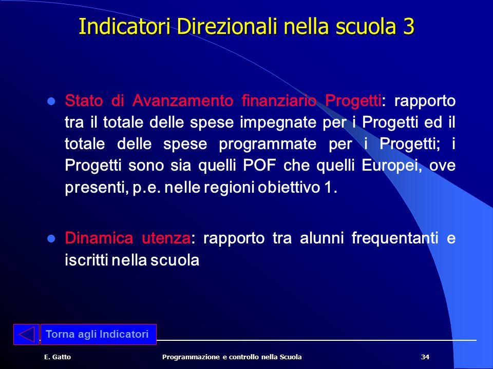Indicatori Direzionali nella scuola 3