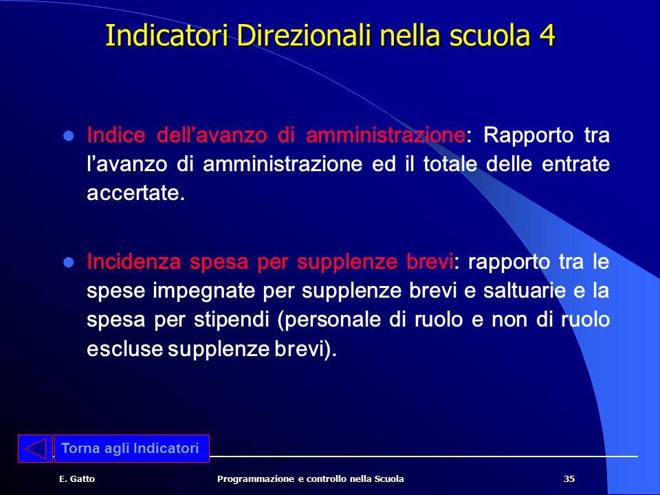 Indicatori Direzionali nella scuola 4