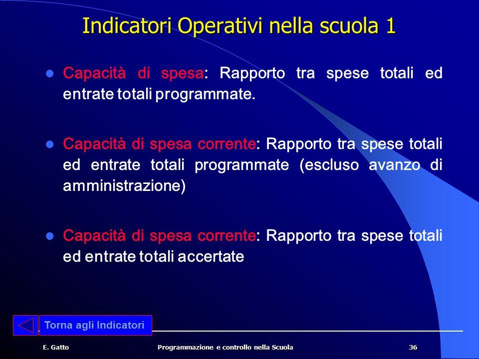 Indicatori Operativi nella scuola 1