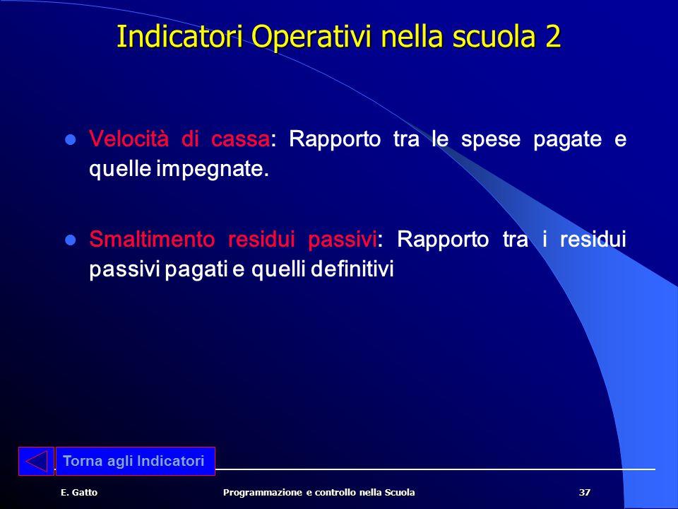 Indicatori Operativi nella scuola 2