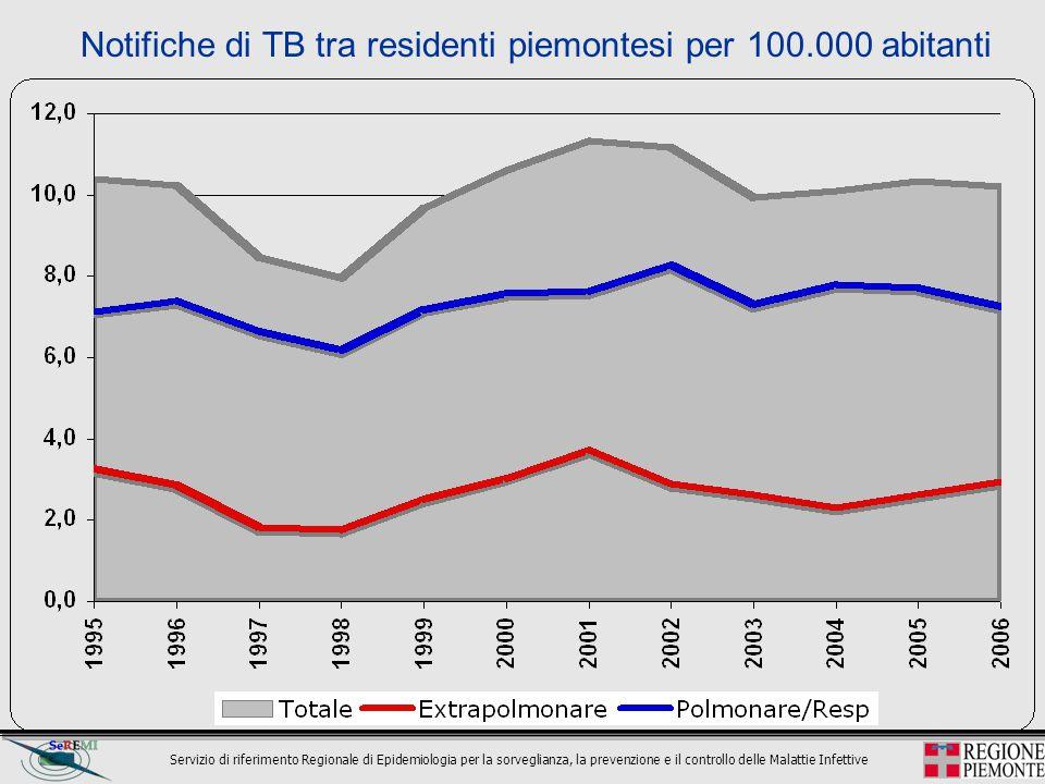 Notifiche di TB tra residenti piemontesi per 100.000 abitanti