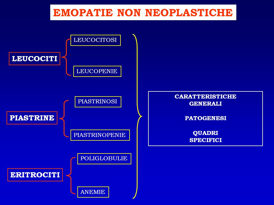 EMOPATIE NON NEOPLASTICHE