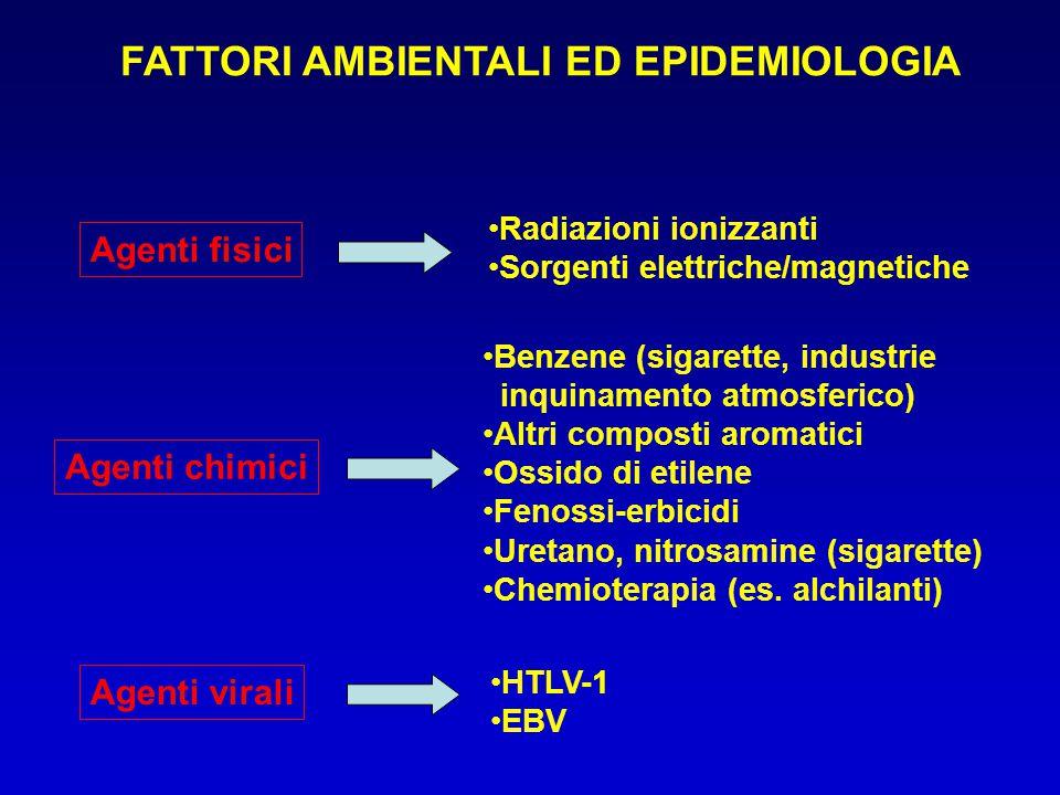 FATTORI AMBIENTALI ED EPIDEMIOLOGIA