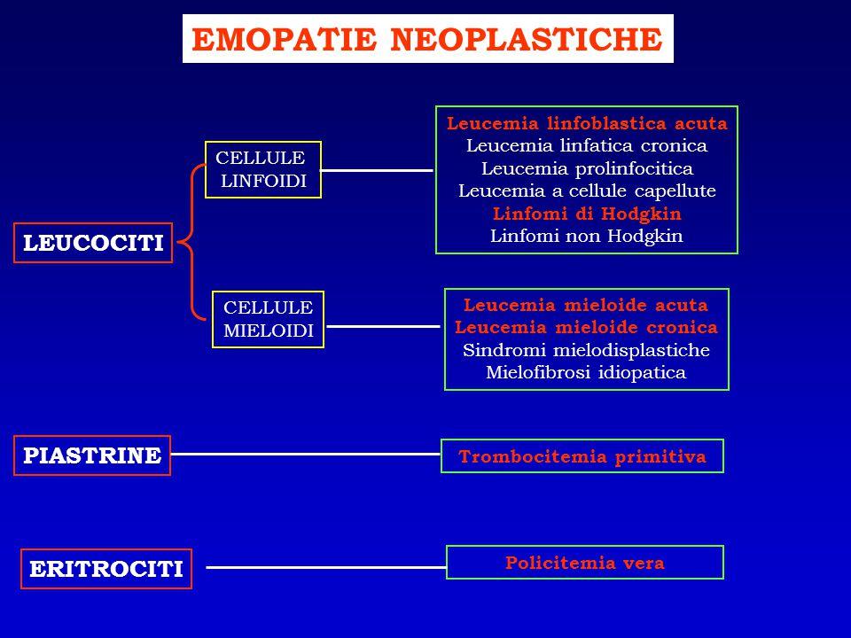 EMOPATIE NEOPLASTICHE