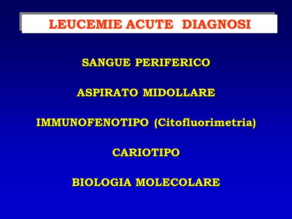 LEUCEMIE ACUTE DIAGNOSI IMMUNOFENOTIPO (Citofluorimetria)