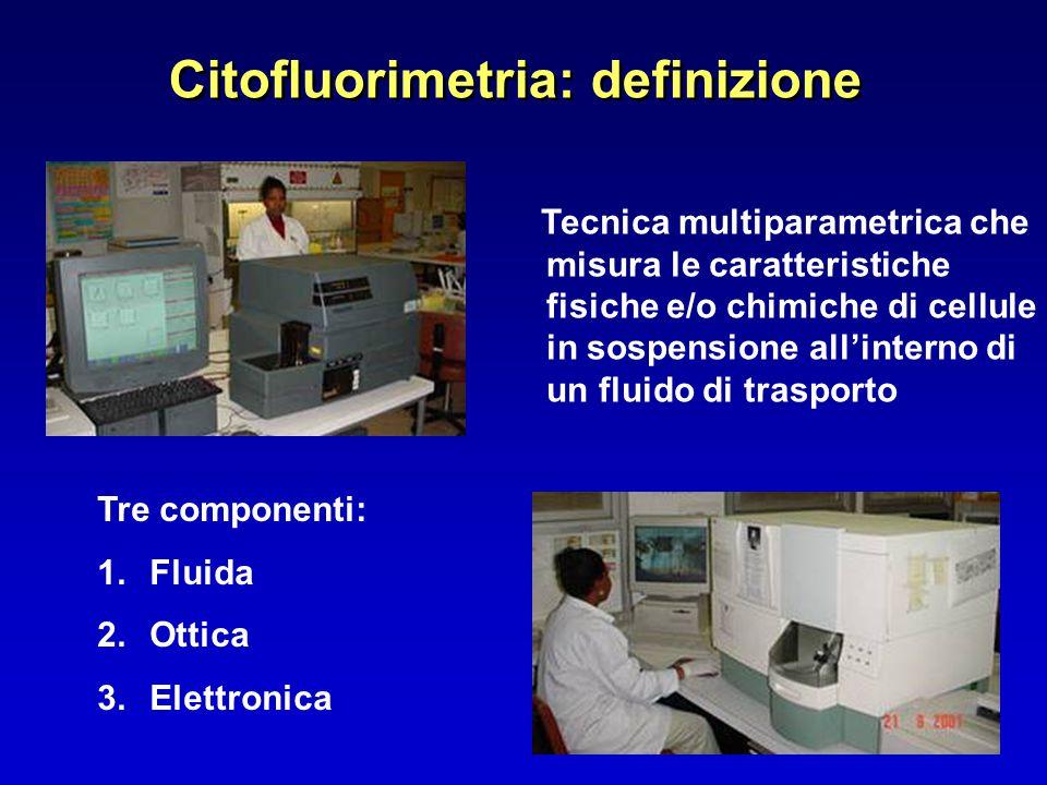 Citofluorimetria: definizione