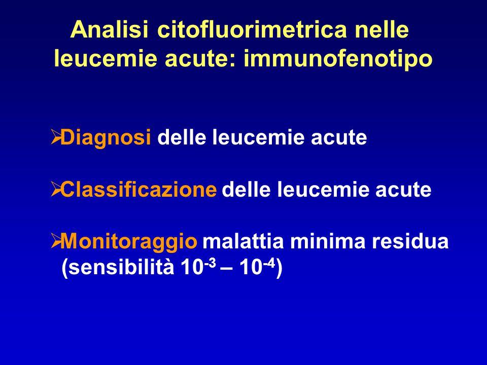 Analisi citofluorimetrica nelle leucemie acute: immunofenotipo