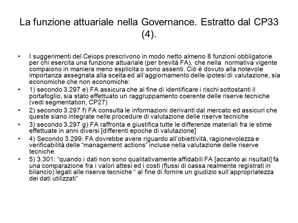 La funzione attuariale nella Governance. Estratto dal CP33 (4).