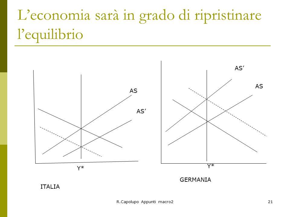 L'economia sarà in grado di ripristinare l'equilibrio