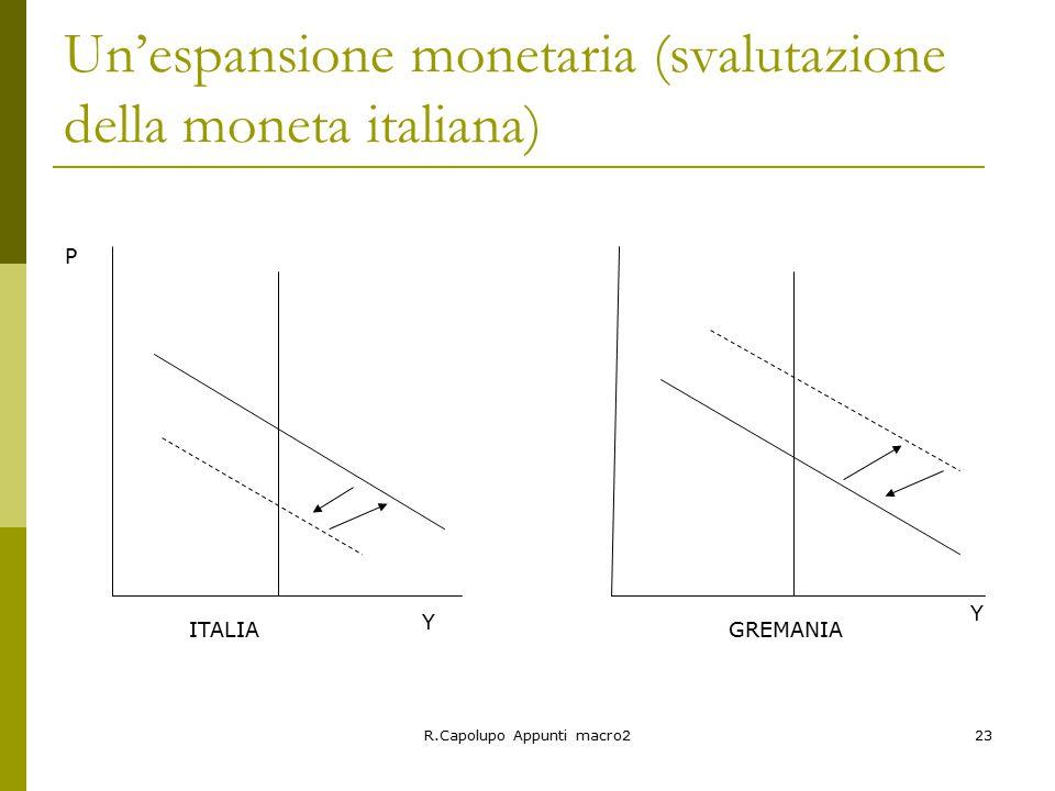 Un'espansione monetaria (svalutazione della moneta italiana)