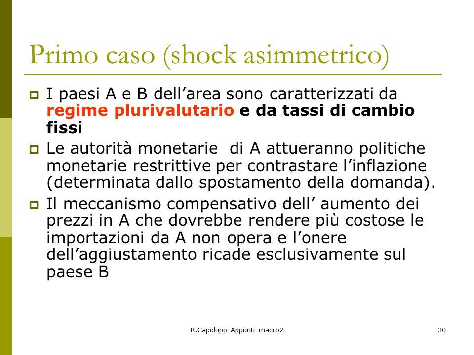 Primo caso (shock asimmetrico)