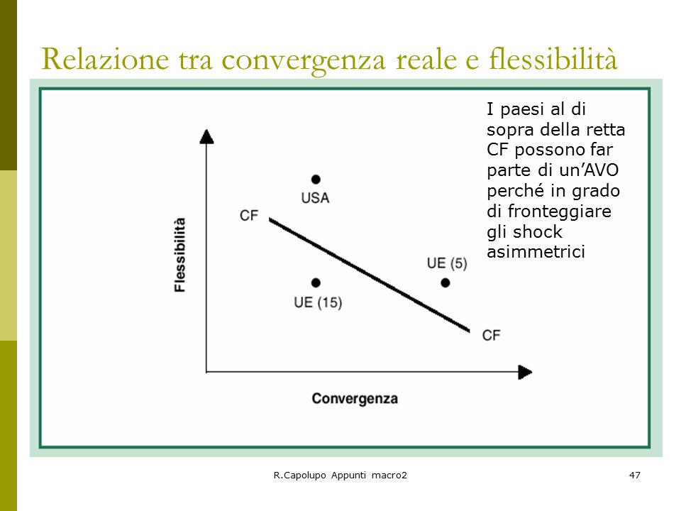 Relazione tra convergenza reale e flessibilità