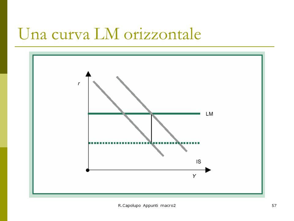 Una curva LM orizzontale