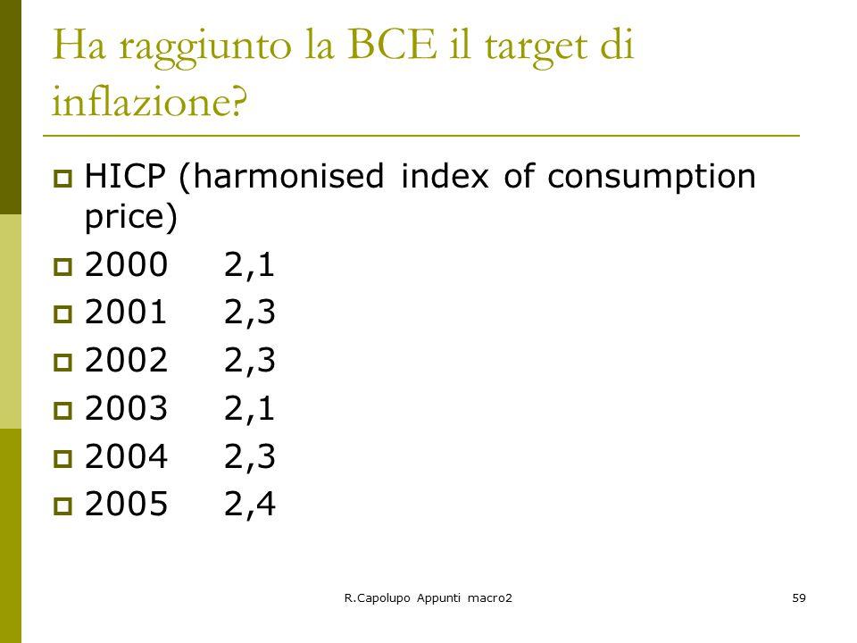 Ha raggiunto la BCE il target di inflazione