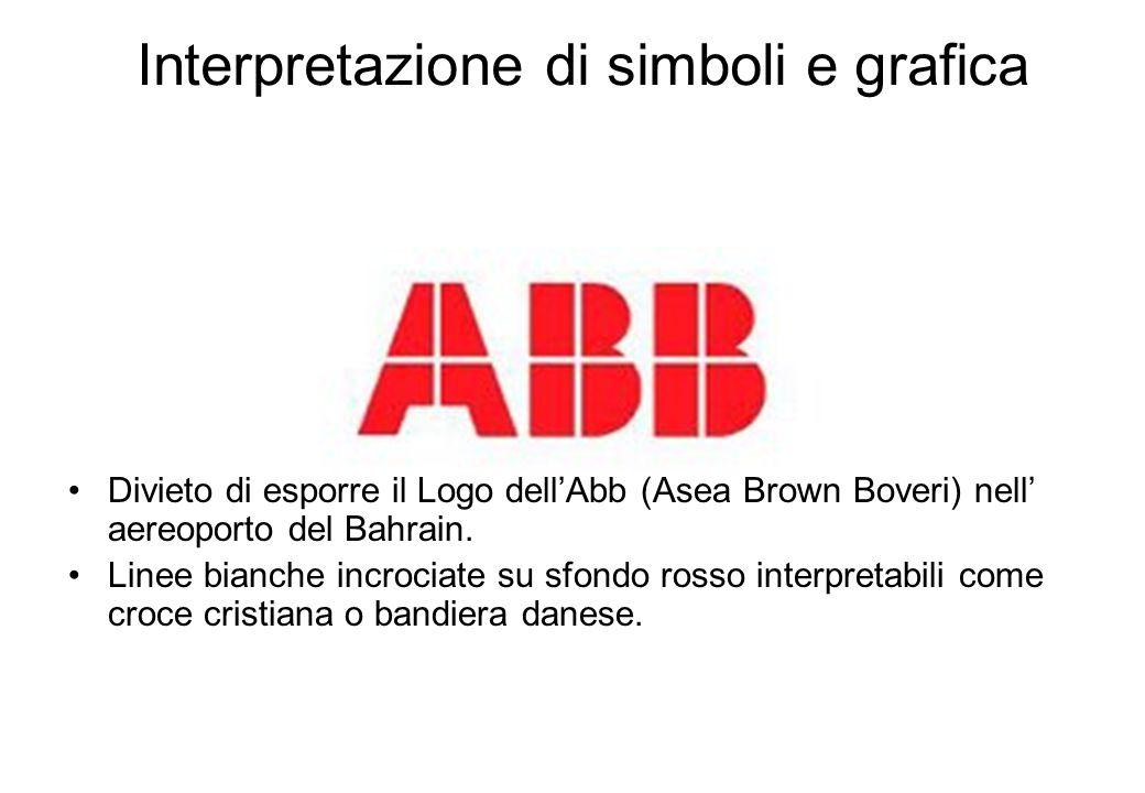 Interpretazione di simboli e grafica
