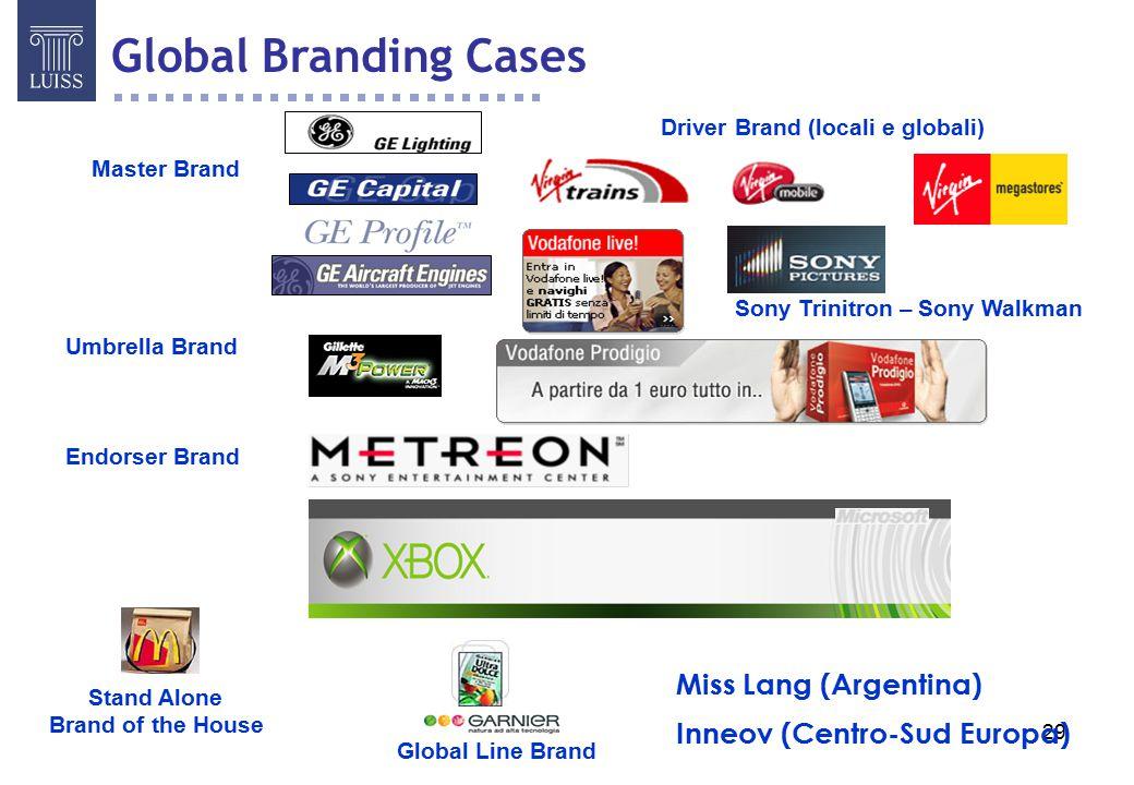 Driver Brand (locali e globali) Sony Trinitron – Sony Walkman