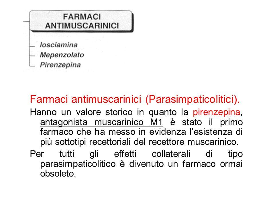 Farmaci antimuscarinici (Parasimpaticolitici).
