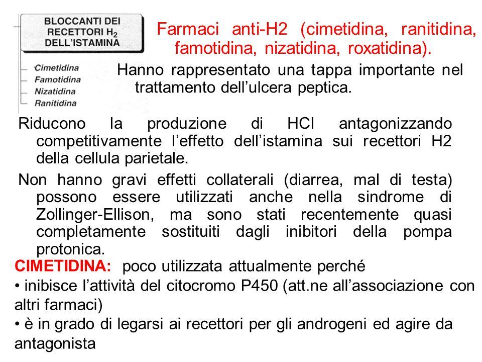 Farmaci anti-H2 (cimetidina, ranitidina, famotidina, nizatidina, roxatidina).