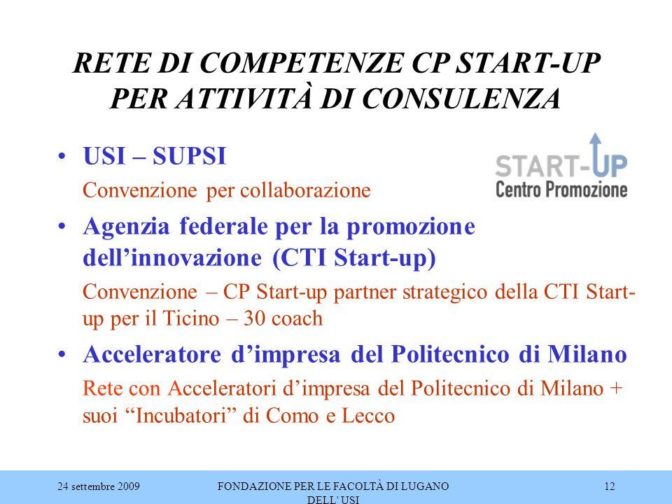 RETE DI COMPETENZE CP START-UP PER ATTIVITÀ DI CONSULENZA