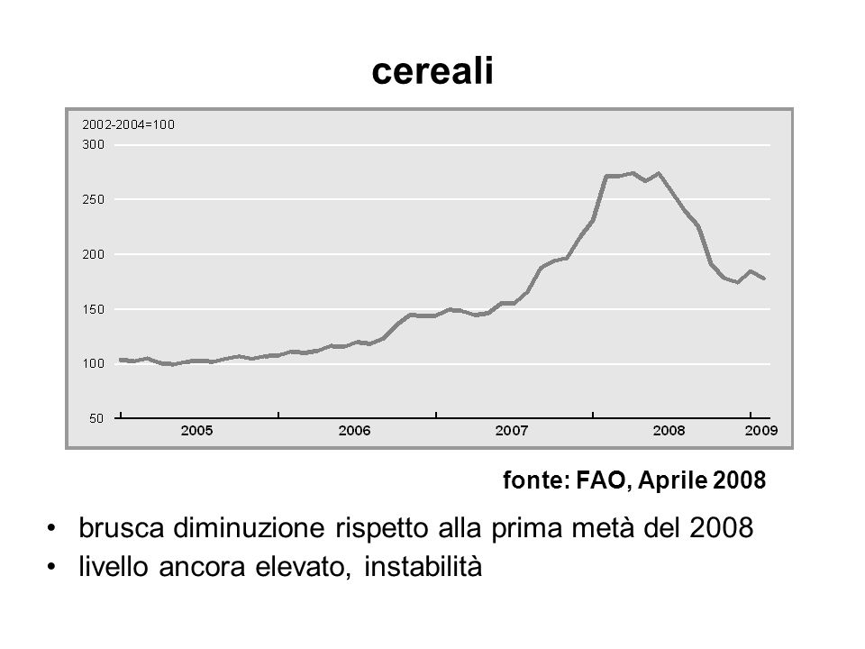 cereali brusca diminuzione rispetto alla prima metà del 2008