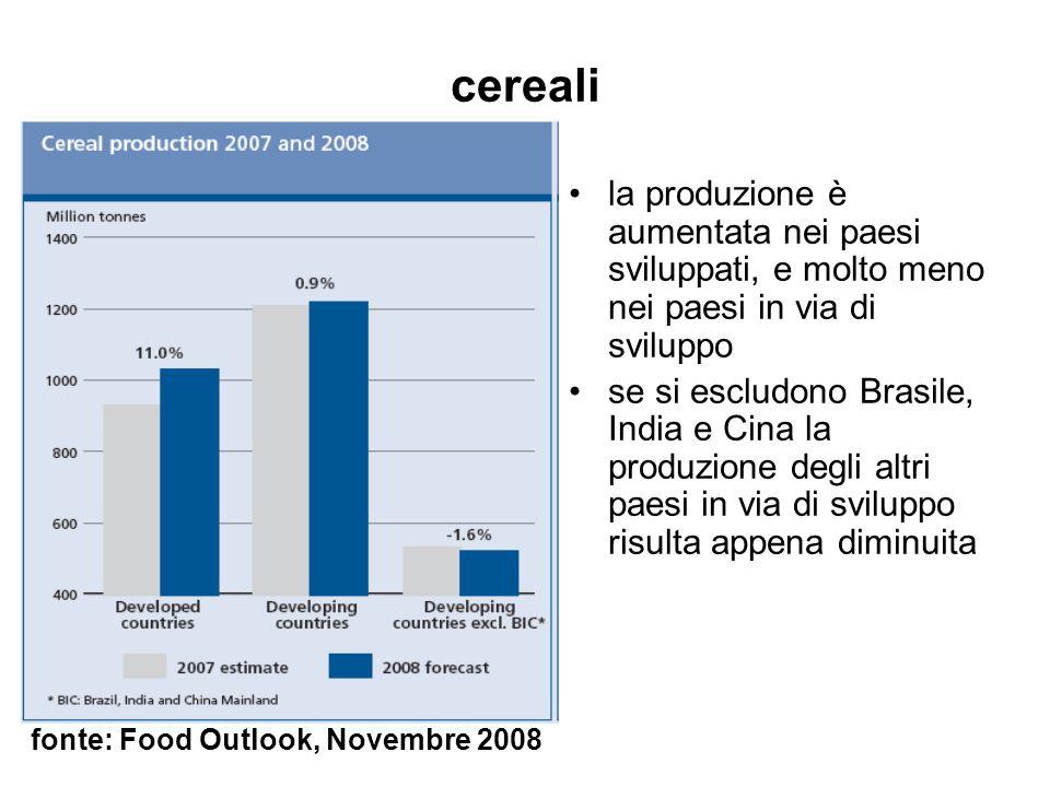 cereali la produzione è aumentata nei paesi sviluppati, e molto meno nei paesi in via di sviluppo.