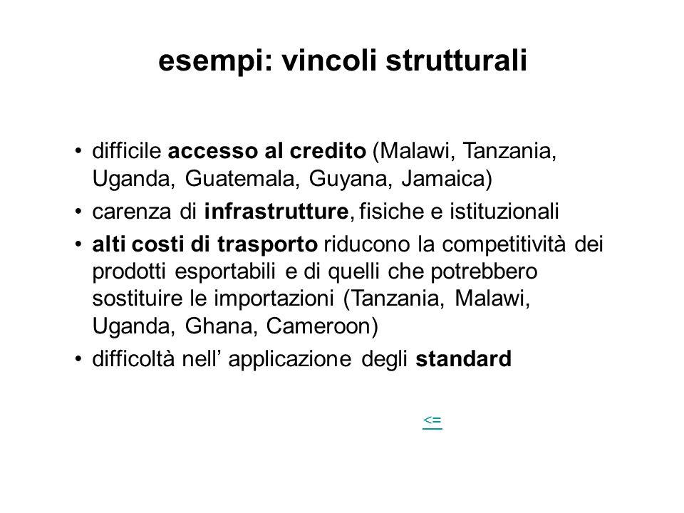 esempi: vincoli strutturali