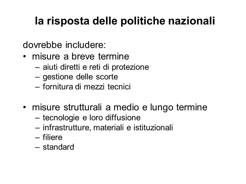 la risposta delle politiche nazionali