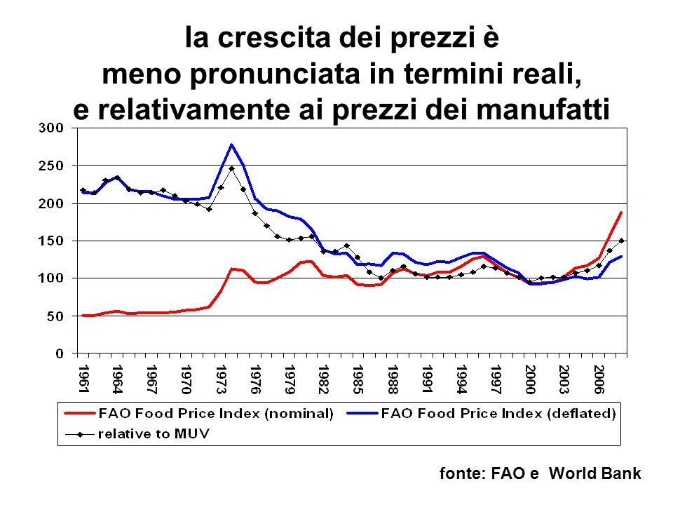 la crescita dei prezzi è meno pronunciata in termini reali, e relativamente ai prezzi dei manufatti