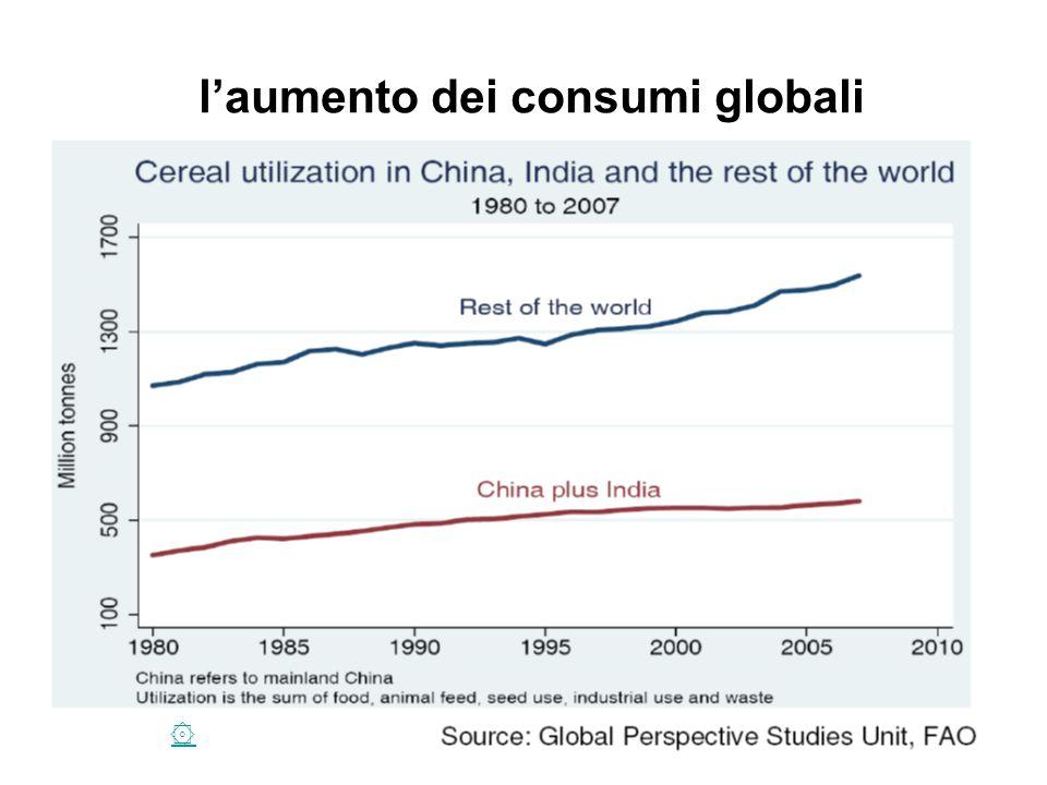 l'aumento dei consumi globali