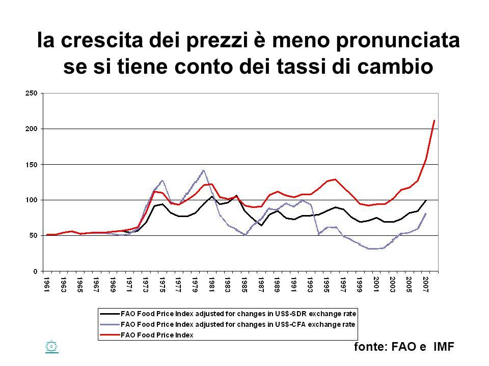 la crescita dei prezzi è meno pronunciata se si tiene conto dei tassi di cambio