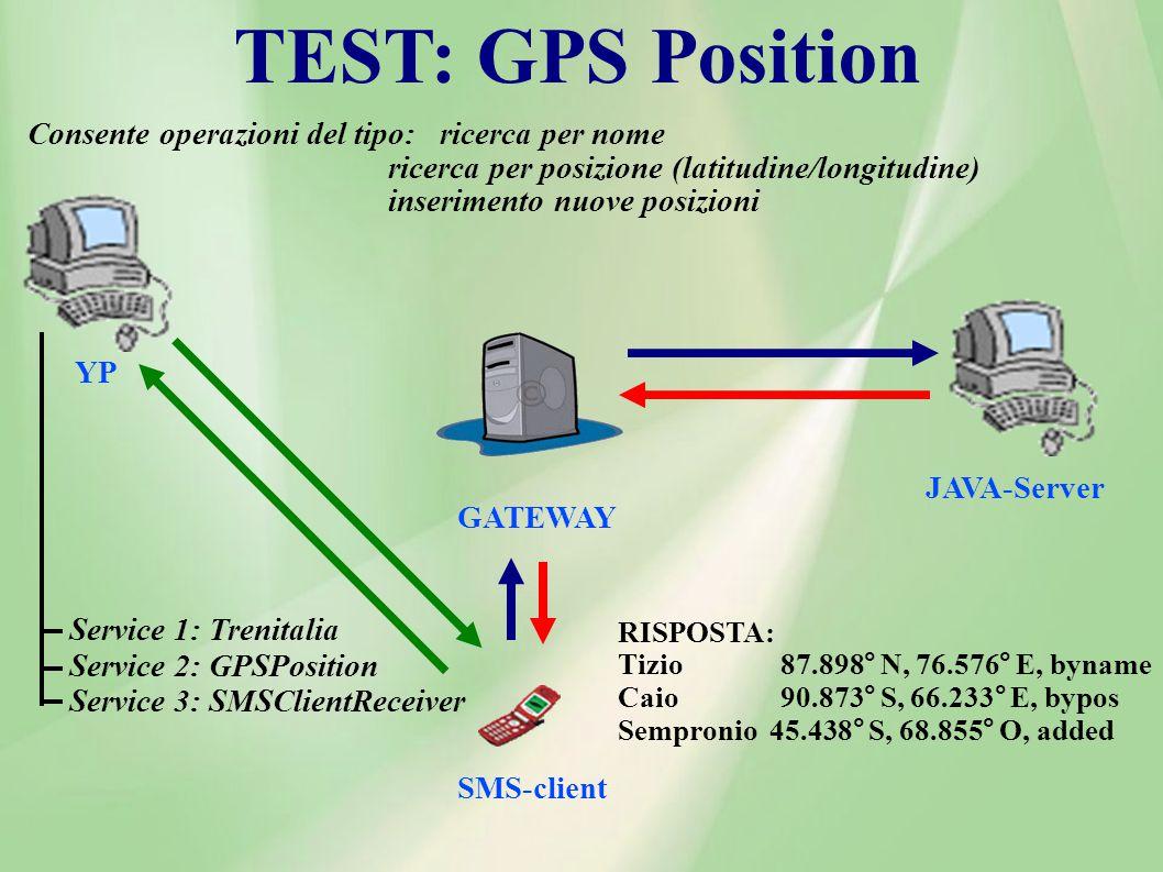 TEST: GPS Position Consente operazioni del tipo: ricerca per nome