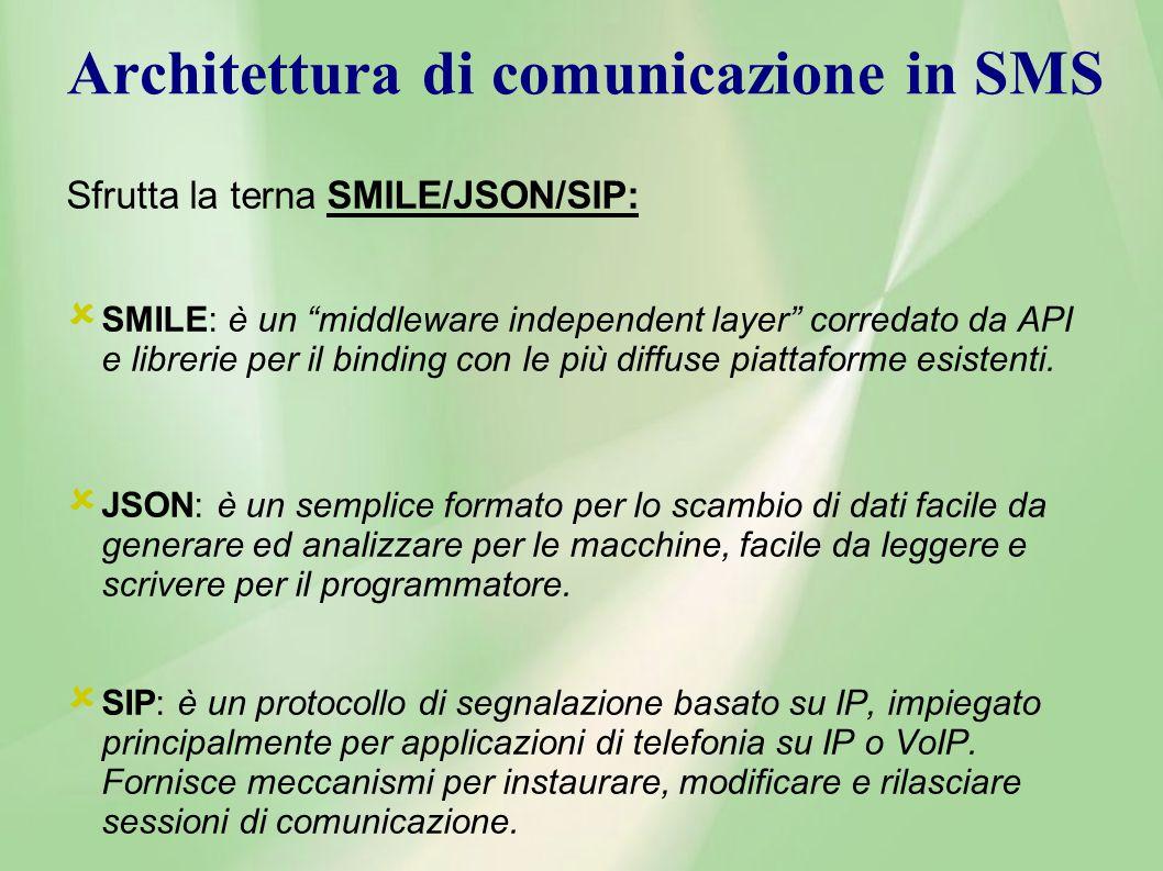 Architettura di comunicazione in SMS