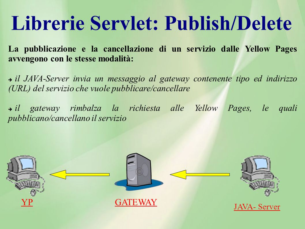 Librerie Servlet: Publish/Delete Librerie Servlet: Publish/Delete