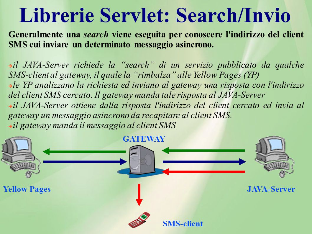 Librerie Servlet: Search/Invio