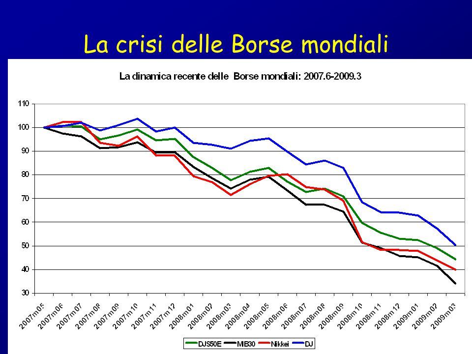 La crisi delle Borse mondiali