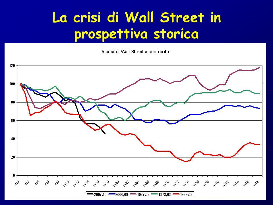 La crisi di Wall Street in prospettiva storica