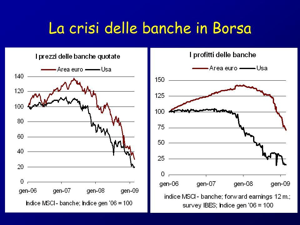 La crisi delle banche in Borsa