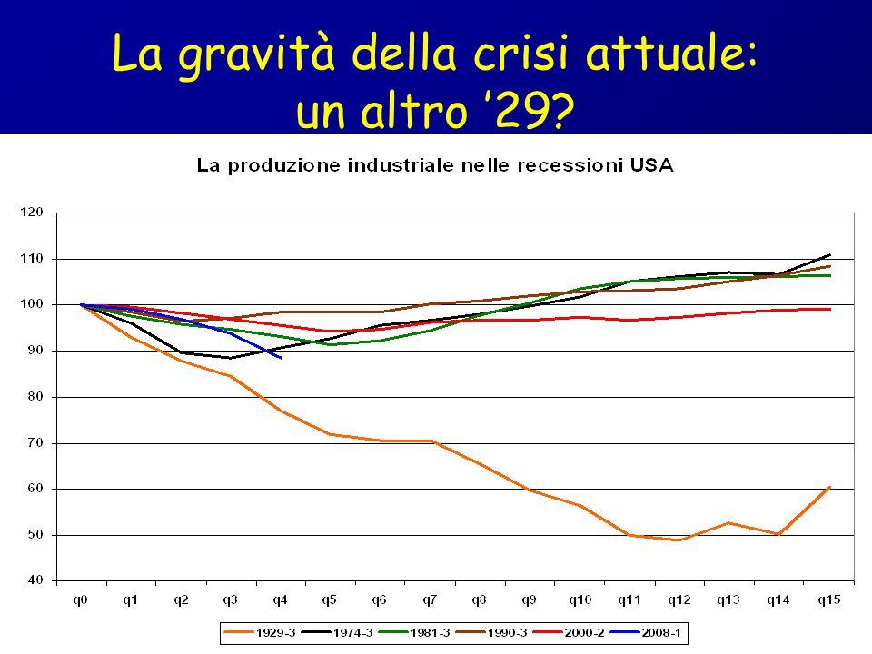 La gravità della crisi attuale: un altro '29