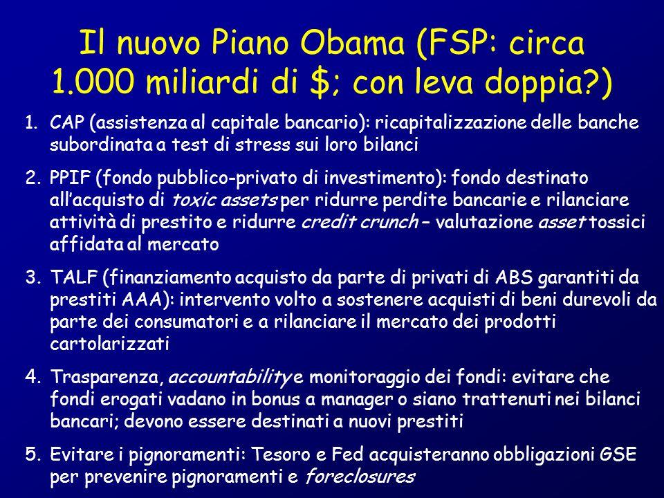Il nuovo Piano Obama (FSP: circa 1. 000 miliardi di $; con leva doppia