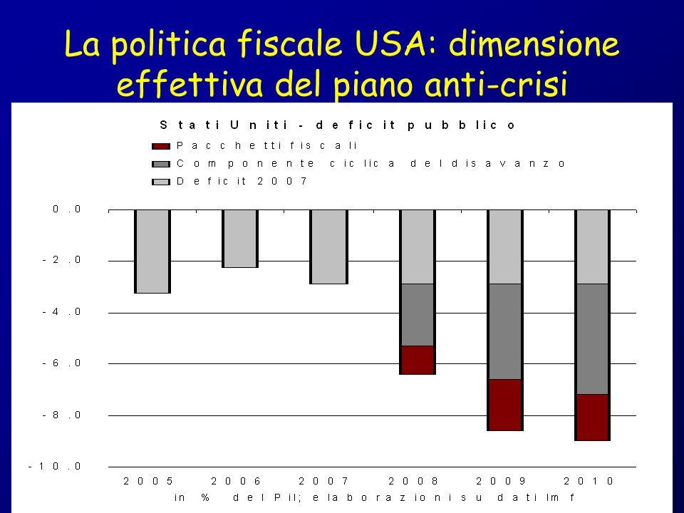 La politica fiscale USA: dimensione effettiva del piano anti-crisi
