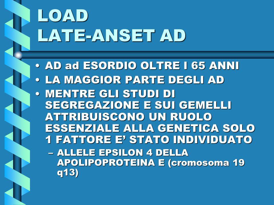 LOAD LATE-ANSET AD AD ad ESORDIO OLTRE I 65 ANNI