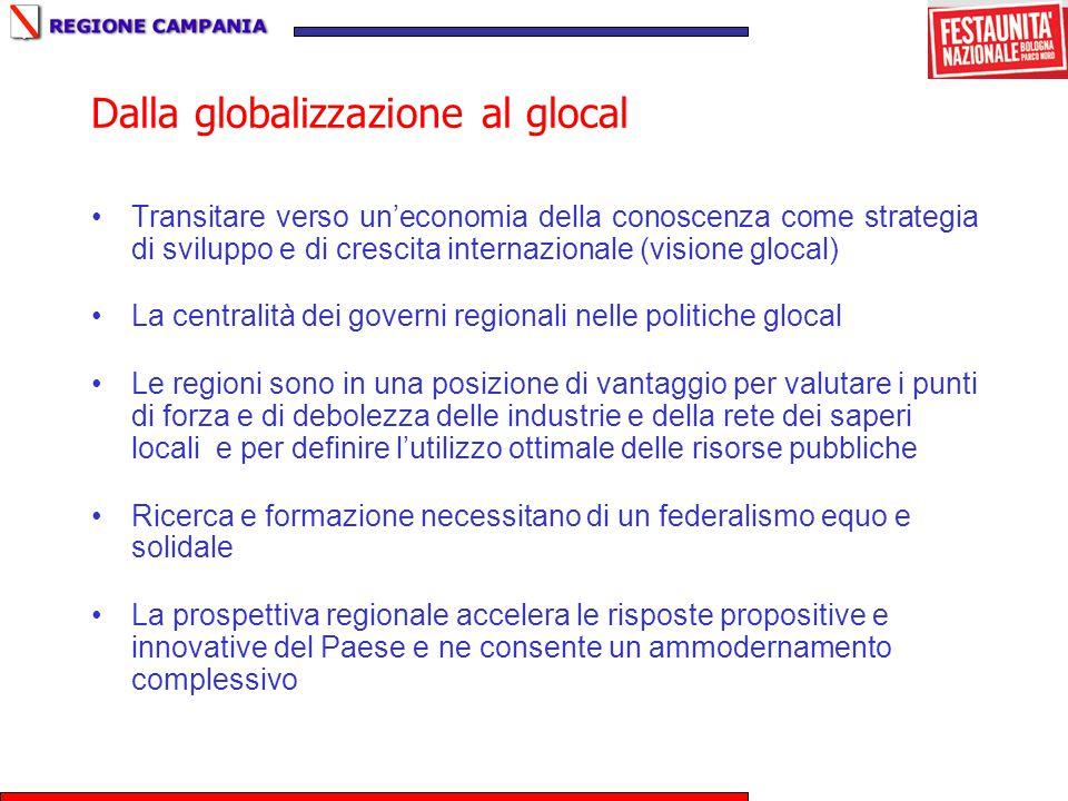 Dalla globalizzazione al glocal