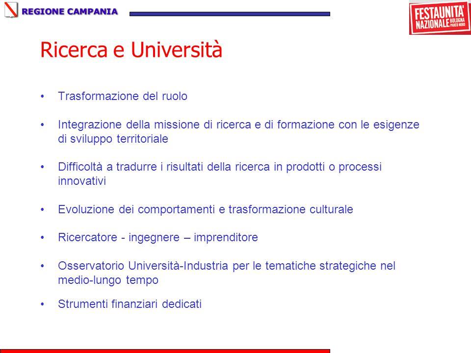 Ricerca e Università Trasformazione del ruolo