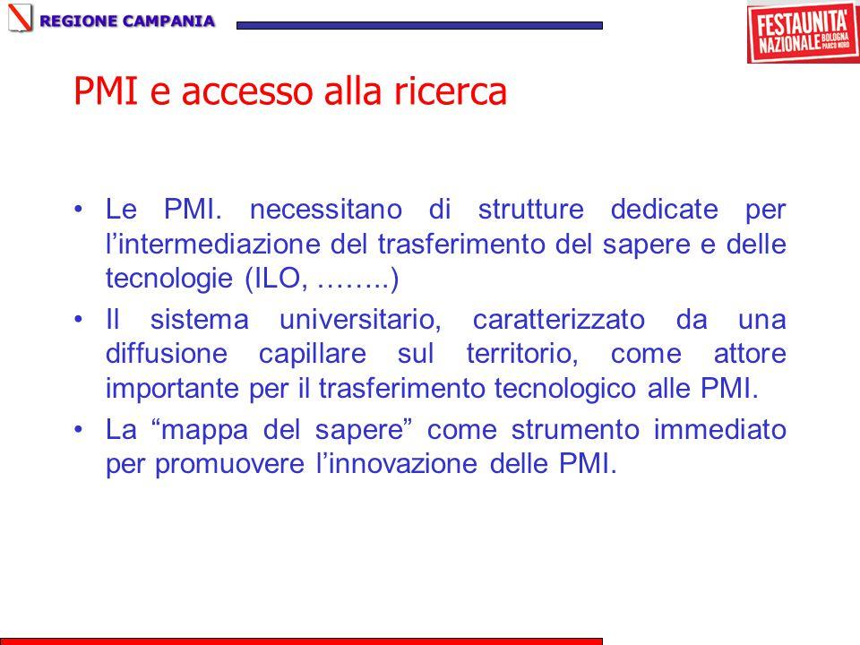 PMI e accesso alla ricerca
