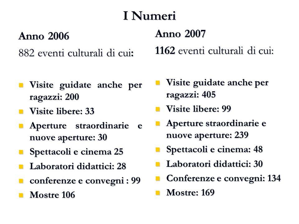 I Numeri Anno 2007 Anno 2006 1162 eventi culturali di cui: