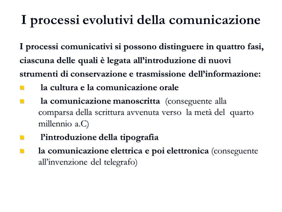 I processi evolutivi della comunicazione