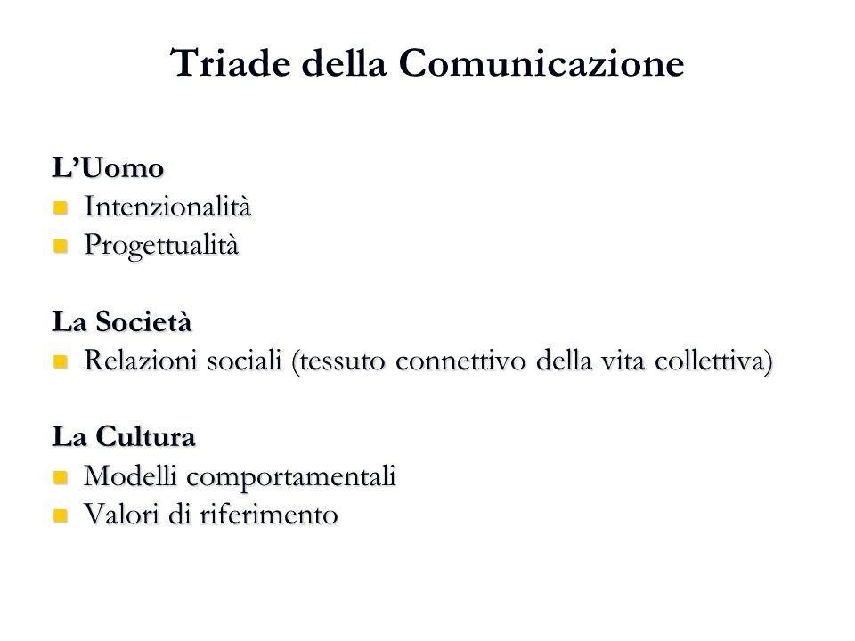 Triade della Comunicazione