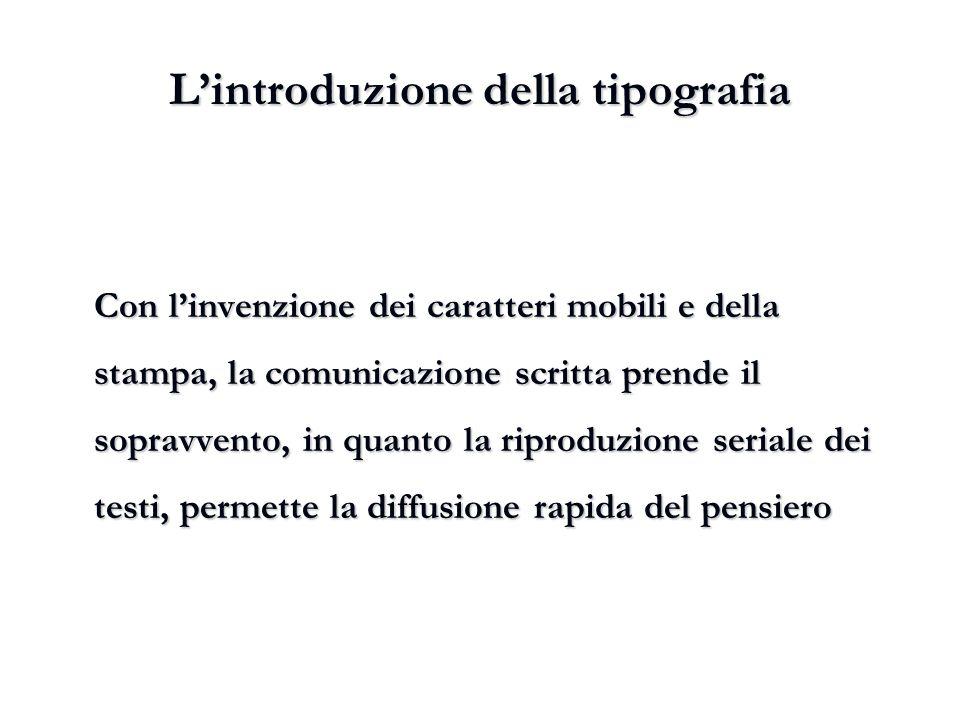 L'introduzione della tipografia
