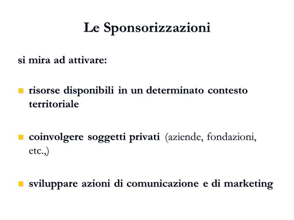 Le Sponsorizzazioni si mira ad attivare:
