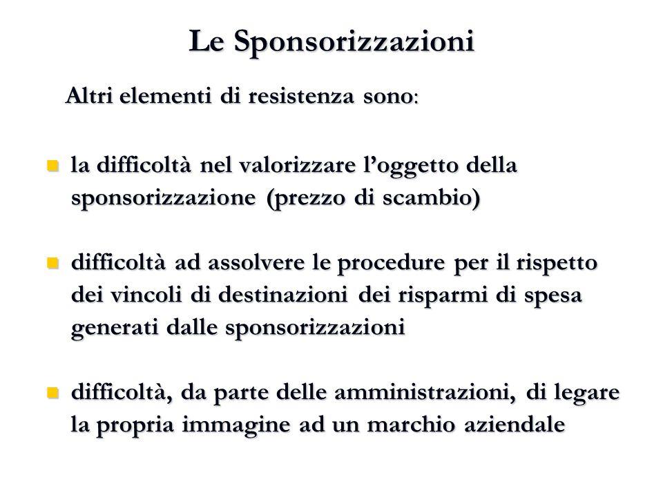 Le Sponsorizzazioni Altri elementi di resistenza sono: